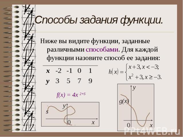 Способы задания функции. Ниже вы видите функции, заданные различными способами. Для каждой функции назовите способ ее задания:
