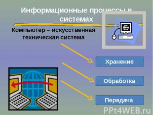 Информационные процессы в системах Компьютер – искусственная техническая система