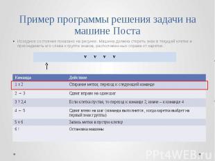 Пример программы решения задачи на машине Поста Исходное состояние показано на р