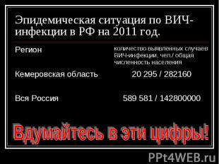 Эпидемическая ситуация по ВИЧ-инфекции в РФ на 2011 год. Вдумайтесь в эти цифры!