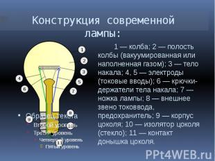 Конструкция современной лампы: 1— колба; 2— полость колбы (вакуумированная или