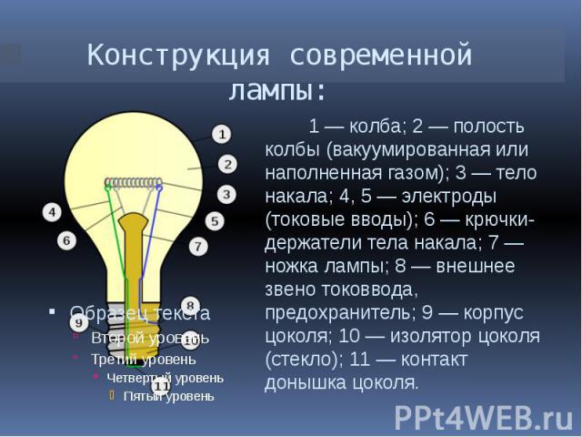 Конструкция современной лампы: 1— колба; 2— полость колбы (вакуумированная или наполненная газом); 3— тело накала; 4, 5— электроды (токовые вводы); 6— крючки-держатели тела накала; 7— ножка лампы; 8— внешнее звено токоввода, предохранитель; 9…