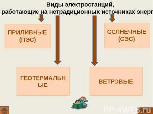 Виды электростанций, работающие на нетрадиционных источниках энергии ПРИЛИВНЫЕ(П
