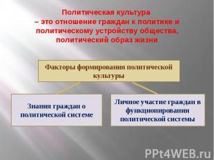Политическая культура – это отношение граждан к политике и политическому устройс
