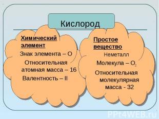 Химический элементЗнак элемента – ООтносительная атомная масса – 16Валентность –