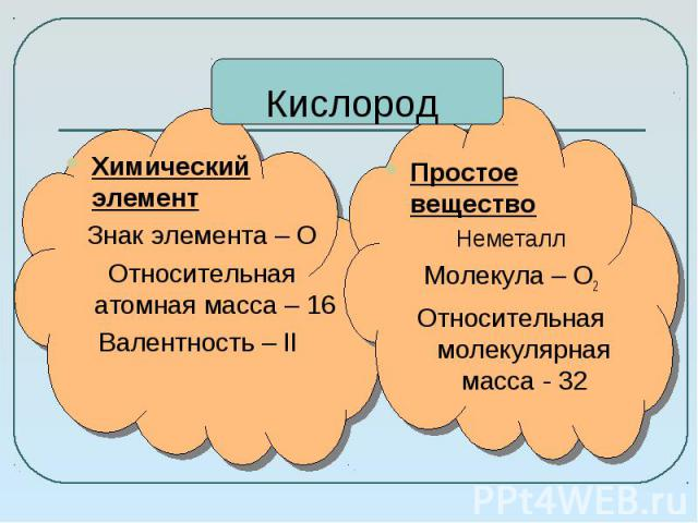 Химический элементЗнак элемента – ООтносительная атомная масса – 16Валентность – II Простое веществоНеметаллМолекула – О2Относительная молекулярная масса - 32