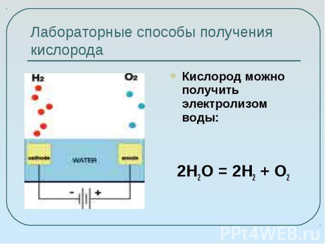 Лабораторные способы получения кислорода Кислород можно получить электролизом воды:2H2O = 2H2 + O2