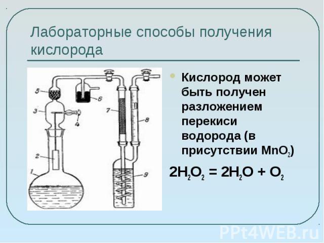 Лабораторные способы получения кислорода Кислород может быть получен разложением перекиси водорода (в присутствии МnO2)2H2O2 = 2H2О + O2