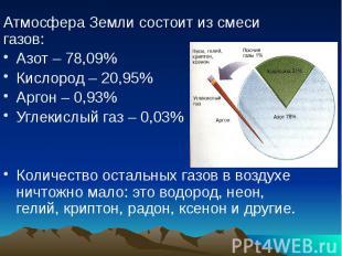Атмосфера Земли состоит из смеси газов: Азот – 78,09%Кислород – 20,95%Аргон – 0,