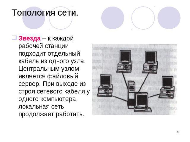 Звезда – к каждой рабочей станции подходит отдельный кабель из одного узла. Центральным узлом является файловый сервер. При выходе из строя сетевого кабеля у одного компьютера, локальная сеть продолжает работать.