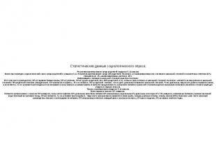 Статистические данные социологического опроса: Результаты анкетирование среди ро