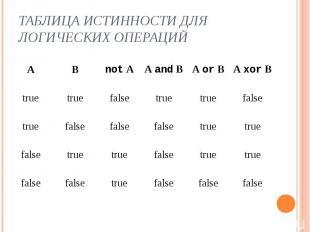 Таблица истинности для логических операций