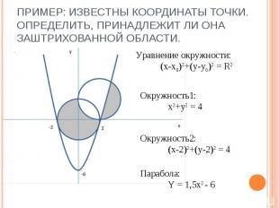 Пример: Известны координаты точки. Определить, принадлежит ли она заштрихованной