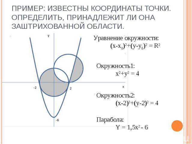 Пример: Известны координаты точки. Определить, принадлежит ли она заштрихованной области. Уравнение окружности: (x-x0)2+(y-y0)2 = R2 Окружность1:x2+y2 = 4 Окружность2:(x-2)2+(y-2)2 = 4 Парабола: Y = 1,5x2 - 6