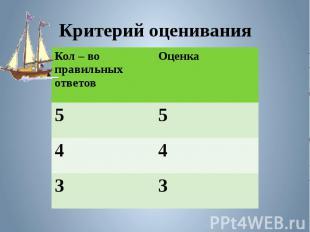 Критерий оценивания