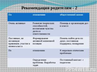 Рекомендации родителям - 2