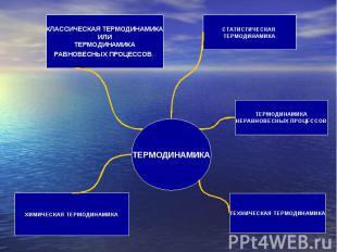 КЛАССИЧЕСКАЯ ТЕРМОДИНАМИКАИЛИТЕРМОДИНАМИКАРАВНОВЕСНЫХ ПРОЦЕССОВ. ХИМИЧЕСКАЯ ТЕРМ