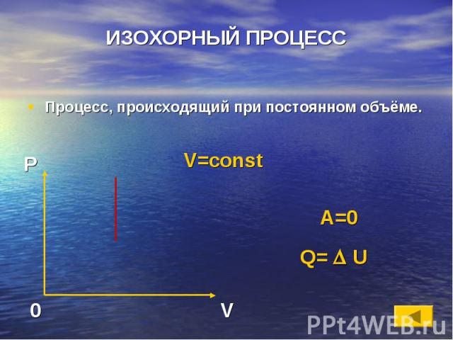 ИЗОХОРНЫЙ ПРОЦЕСС Процесс, происходящий при постоянном объёме. V=const A=0 Q= U