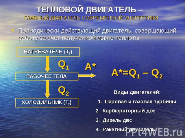 ТЕПЛОВОЙ ДВИГАТЕЛЬ – ГЛАВНЫЙ ДВИГАТЕЛЬ СОВРЕМЕННОЙ ЭНЕРГЕТИКИ Периодически действующий двигатель, совершающий работу за счет полученной извне теплоты. НАГРЕВАТЕЛЬ (Т1) РАБОЧЕЕ ТЕЛА ХОЛОДИЛЬНИК (Т2) Виды двигателей:Паровая и газовая турбиныКарбюратор…