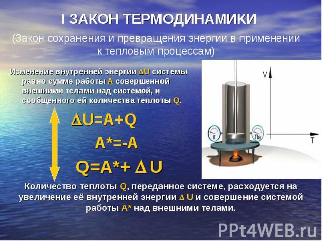 I ЗАКОН ТЕРМОДИНАМИКИ (Закон сохранения и превращения энергии в применении к тепловым процессам) Изменение внутренней энергии U системы равно сумме работы A совершенной внешними телами над системой, и сообщенного ей количества теплоты Q.U=A+Q Q=A*+ …