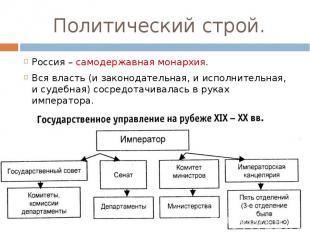 Россия – самодержавная монархия. Вся власть (и законодательная, и исполнительная