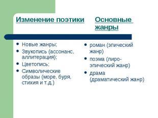 Изменение поэтикиОсновные жанры Новые жанры;Звукопись (ассонанс, аллитерация);Цв