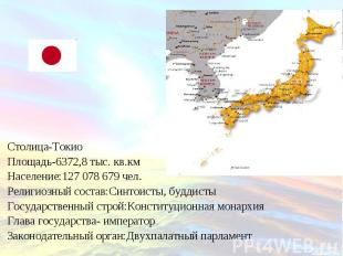 Столица-ТокиоПлощадь-6372,8 тыс. кв.кмНаселение:127 078 679 чел. Религиозный сос