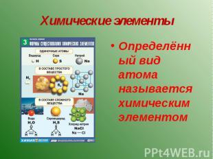 Определённый вид атома называется химическим элементом