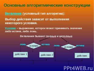 Основные алгоритмические конструкции Ветвление (условный тип алгоритма):Выбор де