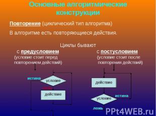 Основные алгоритмические конструкции Повторение (циклический тип алгоритма)В алг