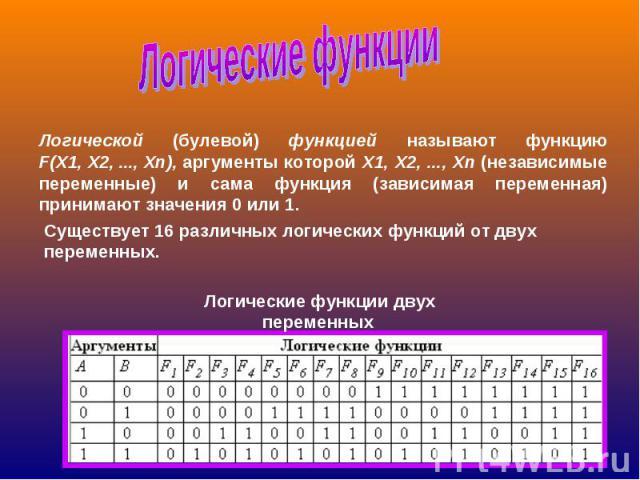 Логические функции Логической (булевой) функцией называют функцию F(Х1,Х2,...,Хn), аргументы которой Х1, Х2, ..., Хn (независимые переменные) и сама функция (зависимая переменная) принимают значения 0 или 1. Существует 16 различных логических фун…