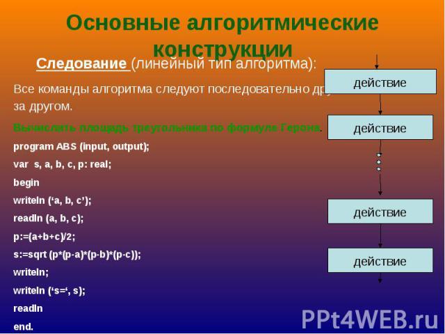 Основные алгоритмические конструкции Следование (линейный тип алгоритма):Все команды алгоритма следуют последовательно друг за другом.Вычислить площадь треугольника по формуле Герона.program ABS (input, output);var s, a, b, c, p: real;beginwriteln (…