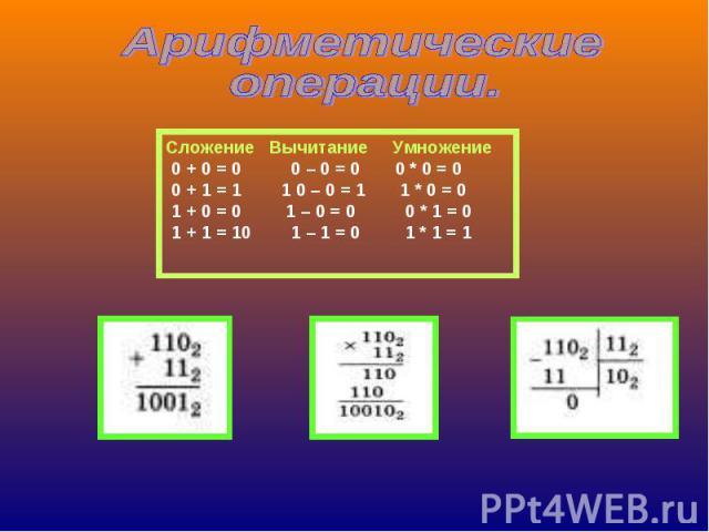 Арифметические операции. Сложение Вычитание Умножение 0 + 0 = 0 0 – 0 = 0 0 * 0 = 0 0 + 1 = 1 1 0 – 0 = 1 1 * 0 = 0 1 + 0 = 0 1 – 0 = 0 0 * 1 = 0 1 + 1 = 10 1 – 1 = 0 1 * 1 = 1