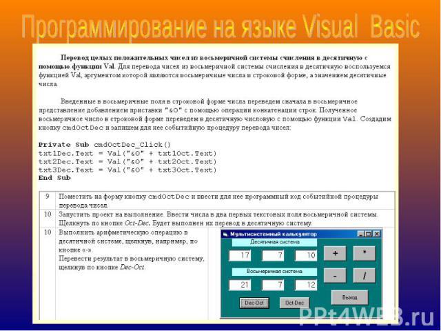 Программирование на языке Visual Basic