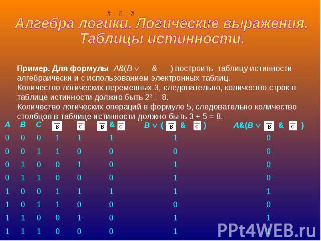 Алгебра логики. Логические выражения. Таблицы истинности. Пример. Для формулы A&(B Ú  &  ) построить таблицу истинности алгебраически и с использованием электронных таблиц. Количество логических переменных 3, следовательно, количество строк в та…