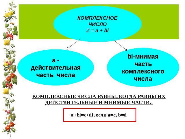 КОМПЛЕКСНОЕ ЧИСЛОZ = a + bi а - действительная часть числа bi-мнимая часть комплексного числаКкКОМПЛЕКСНЫЕ ЧИСЛА РАВНЫ, КОГДА РАВНЫ ИХ ДЕЙСТВИТЕЛЬНЫЕ И МНИМЫЕ ЧАСТИ. a+bi=c+di, если a=c, b=d