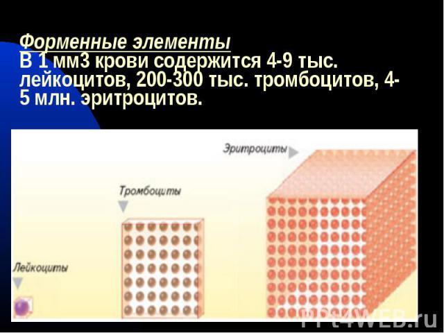 Форменные элементыВ 1 мм3 крови содержится 4-9 тыс. лейкоцитов, 200-300 тыс. тромбоцитов, 4-5 млн. эритроцитов.