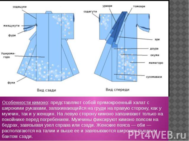 Особенности кимоно: представляют собой прямокроенный халат с широкими рукавами, запахивающийся на груди на правую сторону, как у мужчин, так и у женщин. На левую сторону кимоно запахивают только на покойнике перед погребением. Мужчины фиксируют кимо…