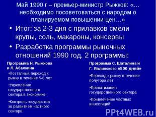 Май 1990 г – премьер-министр Рыжков: «… необходимо посоветоваться с народом о пл
