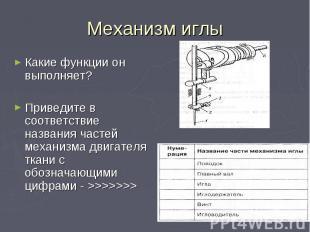 Какие функции он выполняет?Приведите в соответствие названия частей механизма дв