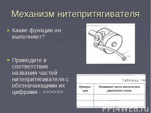 Какие функции он выполняет?Приведите в соответствие названия частей нитепритягив