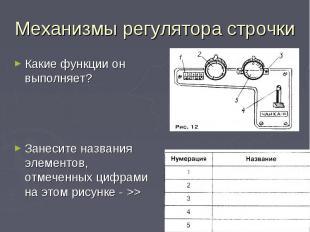 Какие функции он выполняет?Занесите названия элементов, отмеченных цифрами на эт