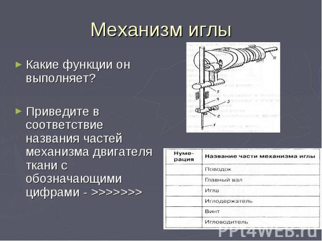 Какие функции он выполняет?Приведите в соответствие названия частей механизма двигателя ткани с обозначающими цифрами - >>>>>>>