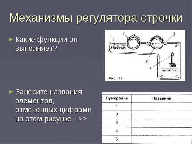 Какие функции он выполняет?Занесите названия элементов, отмеченных цифрами на этом рисунке - >>