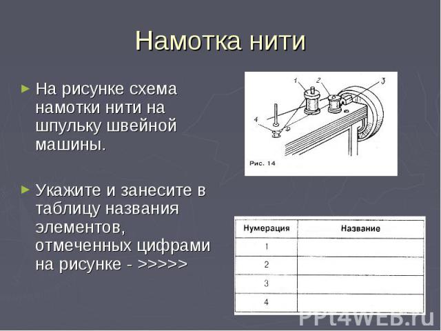 На рисунке схема намотки нити на шпульку швейной машины.Укажите и занесите в таблицу названия элементов, отмеченных цифрами на рисунке - >>>>>