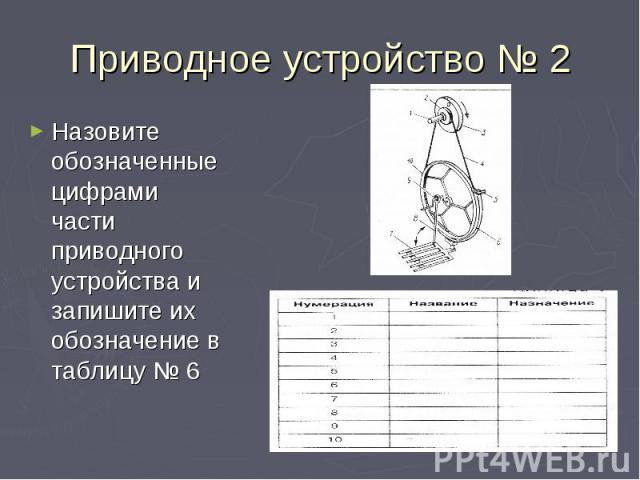 Приводное устройство № 2 Назовите обозначенные цифрами части приводного устройства и запишите их обозначение в таблицу № 6