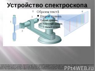 Устройство спектроскопа В спектроскопе свет от исследуемого источника 1 направля