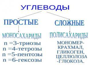 УГЛЕВОДЫ ПРОСТЫЕ МОНОСАХАРИДЫ n =3-триозыn =4-тетрозыn =5-пентозыn =6-гексозы ПО