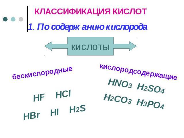 КЛАССИФИКАЦИЯ КИСЛОТ 1. По содержанию кислорода бескислородные HF HClHBr HI H2S кислородсодержащиеHNO3 H2SO4H2CO3 H3PO4