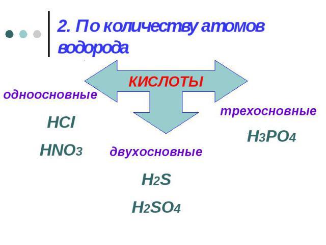 2. По количеству атомов водорода одноосновныеHClHNO3 двухосновныеH2SH2SO4 трехосновныеH3PO4